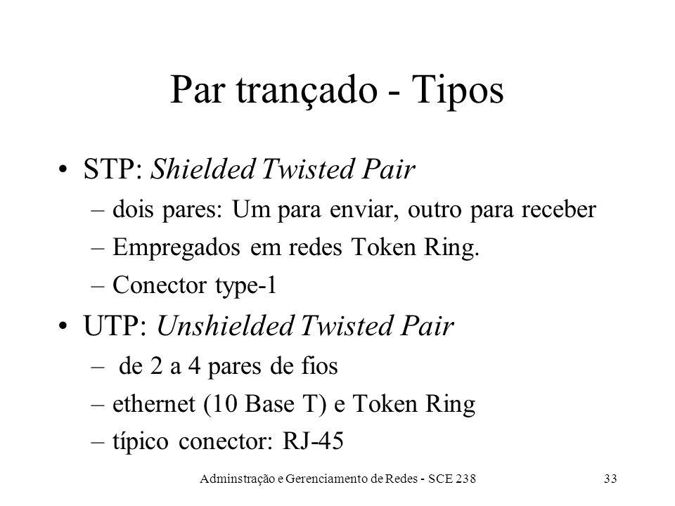 Adminstração e Gerenciamento de Redes - SCE 23832 Fios de Cobre - Par trançado Par trançado: O trançamento dos fios tem a função de reduzir interferên