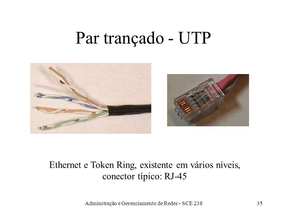 Adminstração e Gerenciamento de Redes - SCE 23834 Par trançado - STP IBM Token Ring, dois pares de fios (send e receive), conector IBM tipo-1.