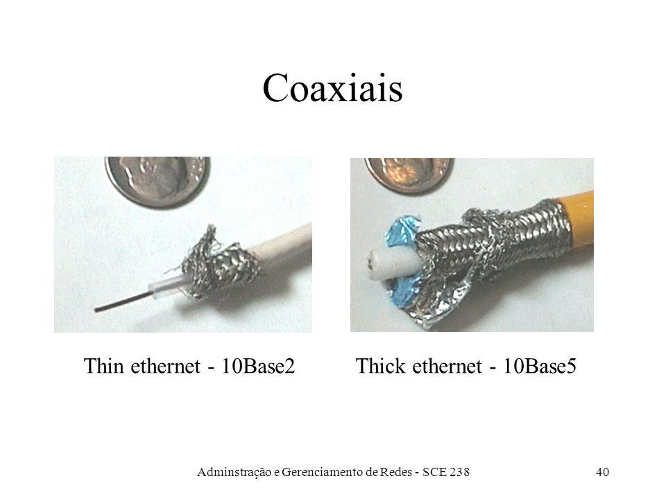 Adminstração e Gerenciamento de Redes - SCE 23839 Cabos Coaxiais - Conectores