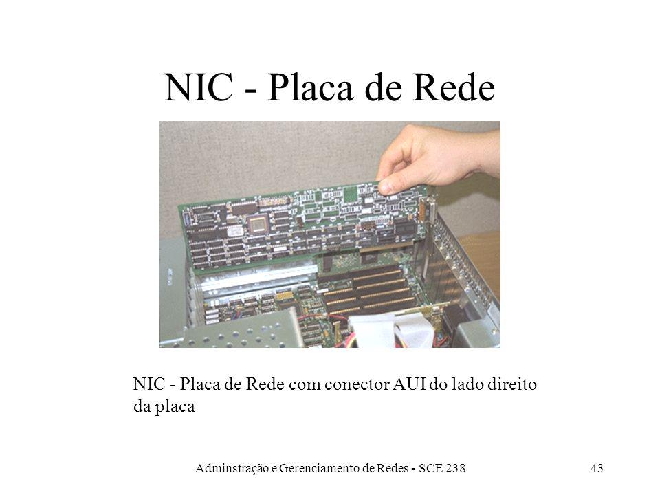 Adminstração e Gerenciamento de Redes - SCE 23842 AUI, MAU,NIC. NIC: Network Computer Interface. –Placa de Rede, Interface de Rede. MAU: Media Attachm