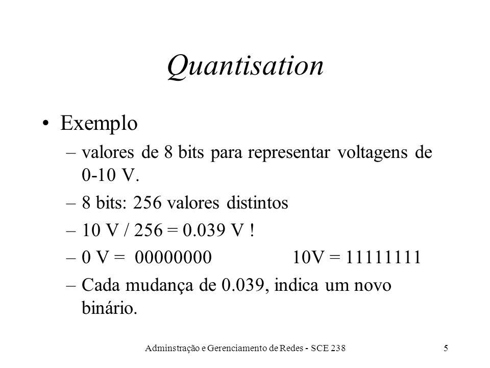 Adminstração e Gerenciamento de Redes - SCE 2384 Quantisation Resolução da conversão depende do número de bits: quanto mais bits, melhor a resolução.