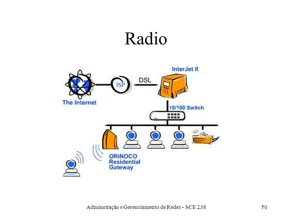 Adminstração e Gerenciamento de Redes - SCE 23849 Fibras Ópticas LEDs (Light-Emitting Diodes) ILDs (Injection Laser Diodes). Fibras Multimodo: 5 GBPS