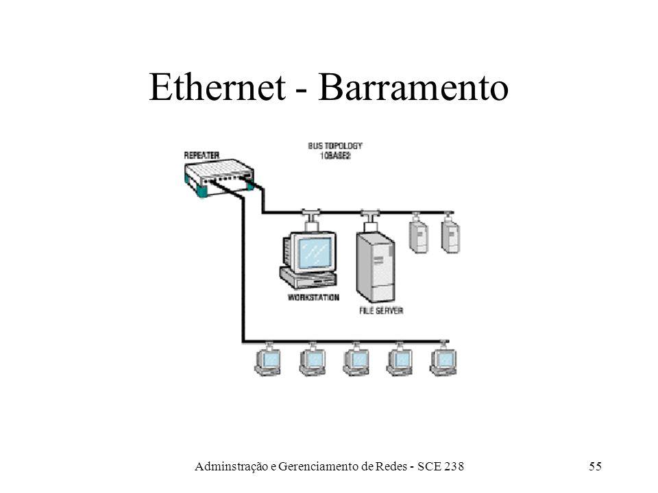 Adminstração e Gerenciamento de Redes - SCE 23854 Tecnologia Ethernet Hoje a mais utilizada –balanço entre velocidade, custo e facilidade de instalaçã