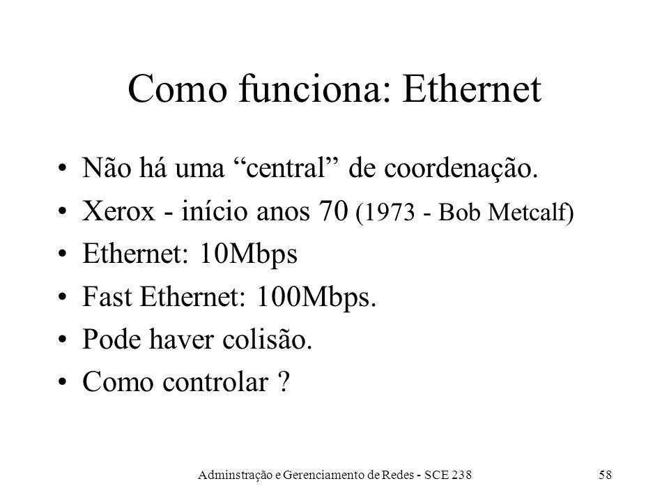 Adminstração e Gerenciamento de Redes - SCE 23857 Ethernet - Mista