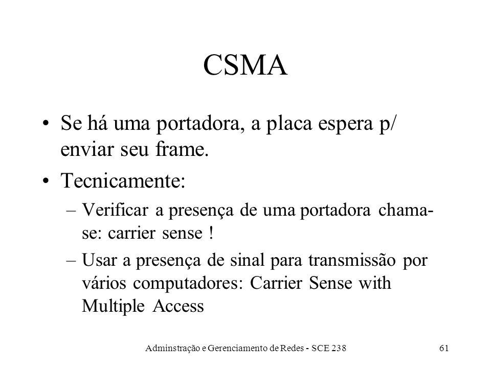 Adminstração e Gerenciamento de Redes - SCE 23860 CSMA Carrier Sense with Multiple Access –esquema de coordenação distribuída –Atividade elétrica no c
