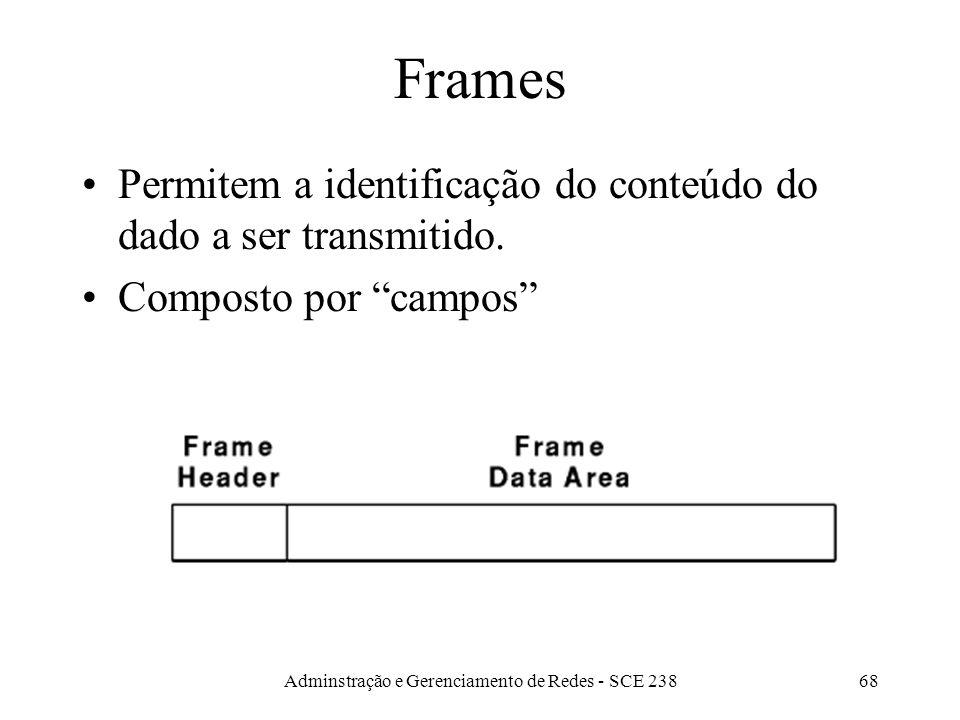 Adminstração e Gerenciamento de Redes - SCE 23867 Formato de Endereços Físicos Estáticos: pré-estabelecido pelo fabricante. Configuráveis: manual, na