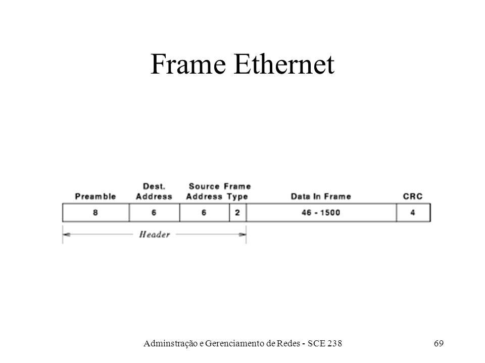 Adminstração e Gerenciamento de Redes - SCE 23868 Frames Permitem a identificação do conteúdo do dado a ser transmitido. Composto por campos