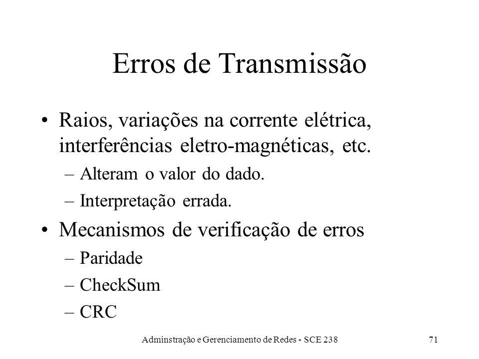 Adminstração e Gerenciamento de Redes - SCE 23870 Tipos de Frames