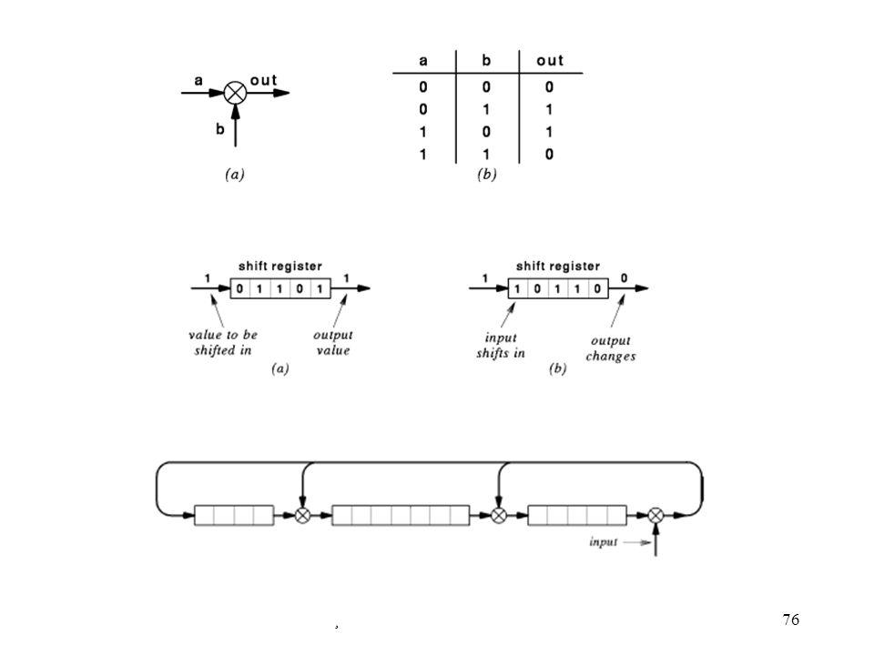 Adminstração e Gerenciamento de Redes - SCE 23875 CRC - Cyclic Redundancy Check Implementado em Hardware –registrador de deslocamento + porta Xor melh