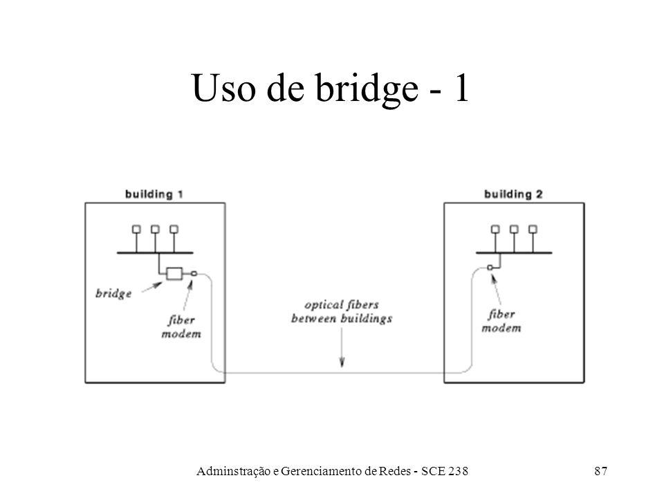 Adminstração e Gerenciamento de Redes - SCE 23886