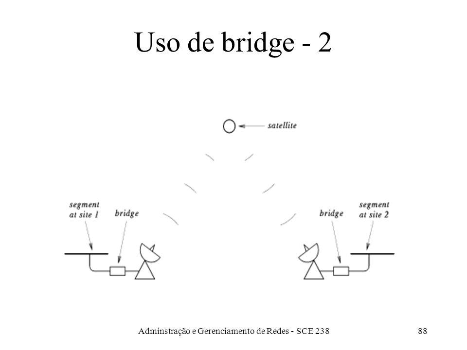 Adminstração e Gerenciamento de Redes - SCE 23887 Uso de bridge - 1