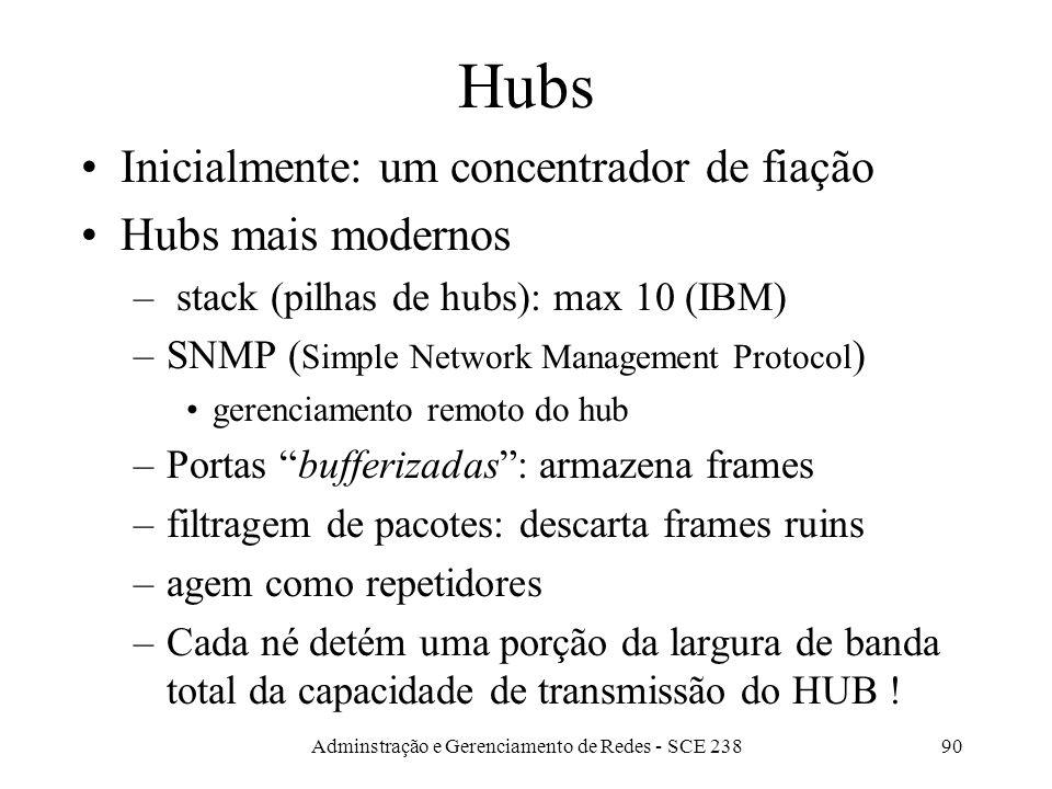 Adminstração e Gerenciamento de Redes - SCE 23889 Um ciclo de Bridges