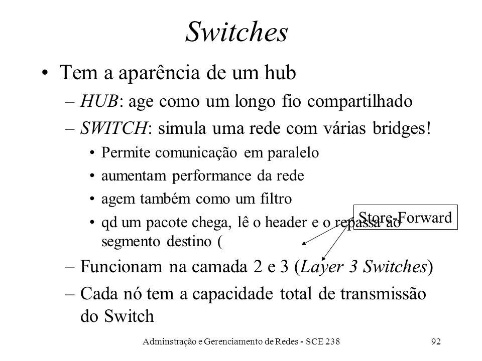 Adminstração e Gerenciamento de Redes - SCE 23891 HUB