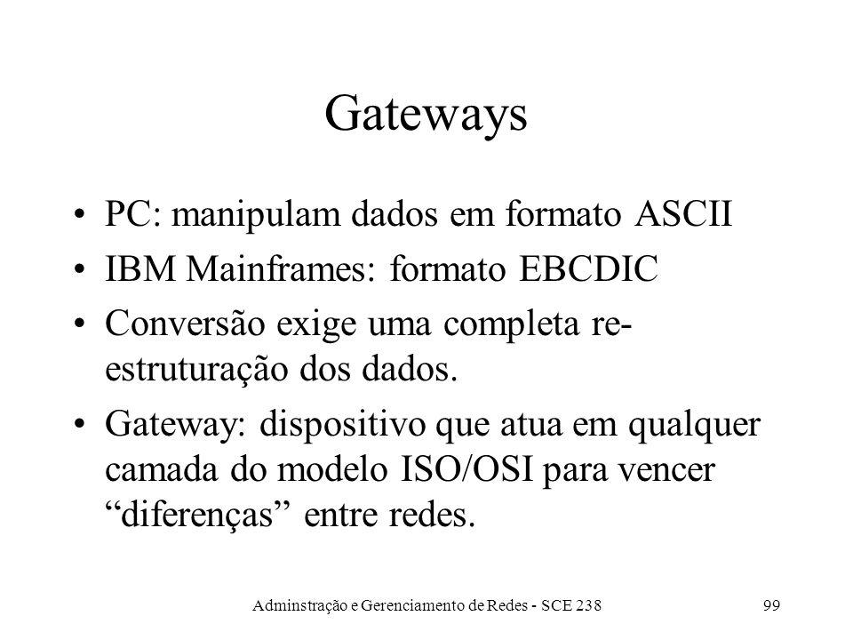 Adminstração e Gerenciamento de Redes - SCE 23898