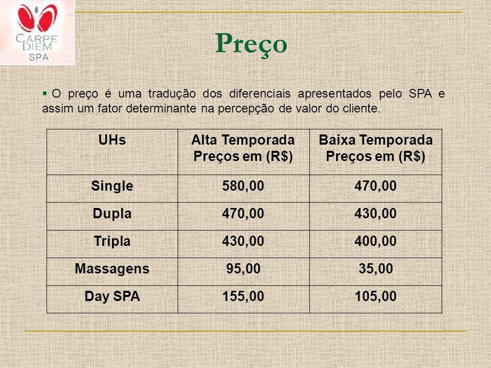Preço UHsAlta Temporada Preços em (R$) Baixa Temporada Preços em (R$) Single580,00470,00 Dupla470,00430,00 Tripla430,00400,00 Massagens95,0035,00 Day