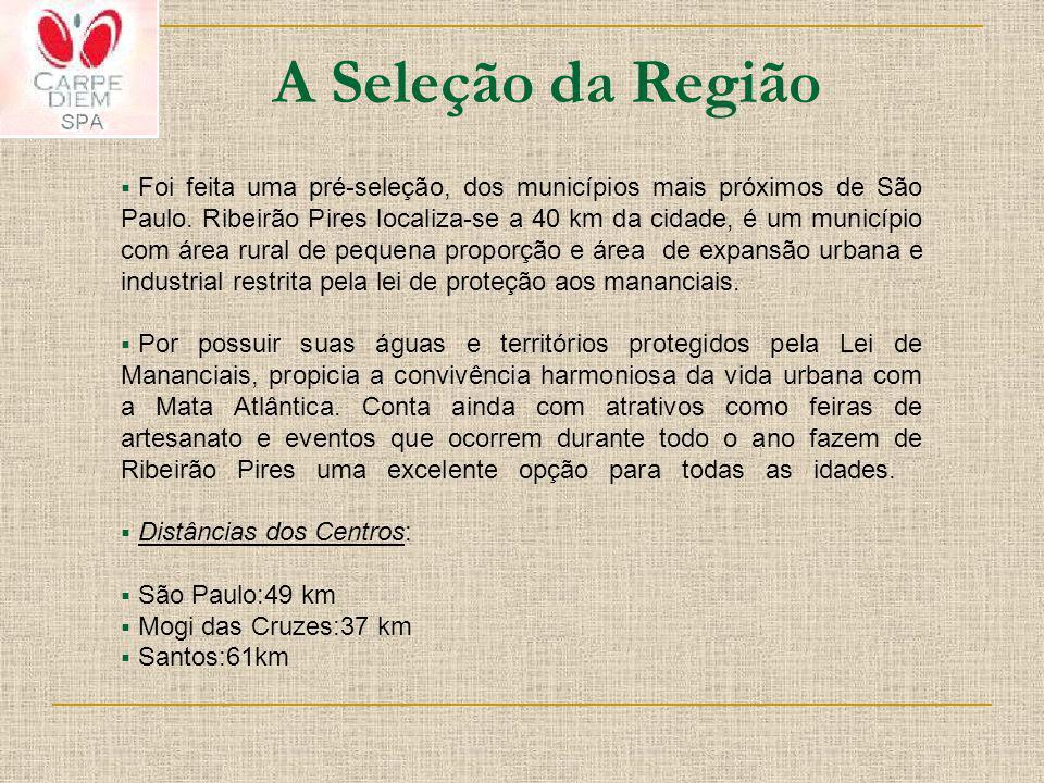Foi feita uma pré-seleção, dos municípios mais próximos de São Paulo. Ribeirão Pires localiza-se a 40 km da cidade, é um município com área rural de p