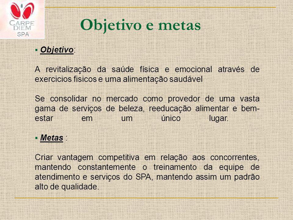 Objetivo: A revitalização da saúde física e emocional através de exercicios fisicos e uma alimentação saudável Se consolidar no mercado como provedor