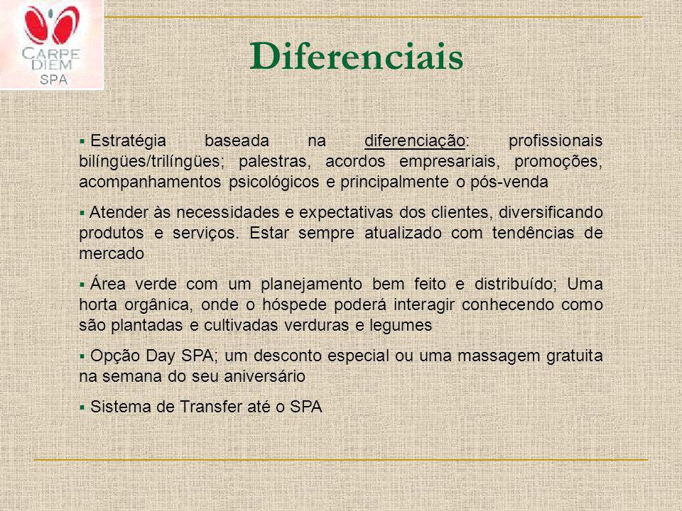 Diferenciais Estratégia baseada na diferenciação: profissionais bilíngües/trilíngües; palestras, acordos empresariais, promoções, acompanhamentos psic
