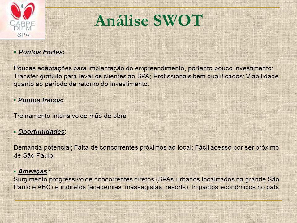 Análise SWOT Pontos Fortes: Poucas adaptações para implantação do empreendimento, portanto pouco investimento; Transfer gratúito para levar os cliente