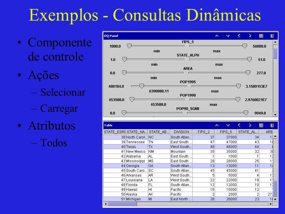 Exemplos - Consultas Dinâmicas Componente de controle Ações –Selecionar –Carregar Atributos –Todos