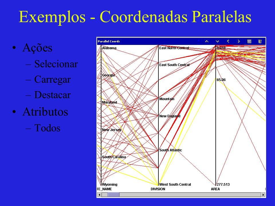 Exemplos - Coordenadas Paralelas Ações –Selecionar –Carregar –Destacar Atributos –Todos