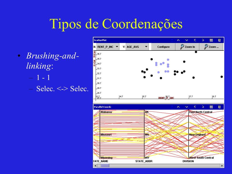 Tipos de Coordenações Brushing-and- linking: –1 - 1 –Selec. Selec.