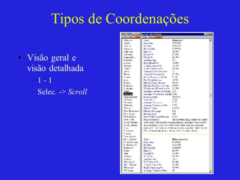 Tipos de Coordenações Visão geral e visão detalhada –1 - 1 –Selec. -> Scroll