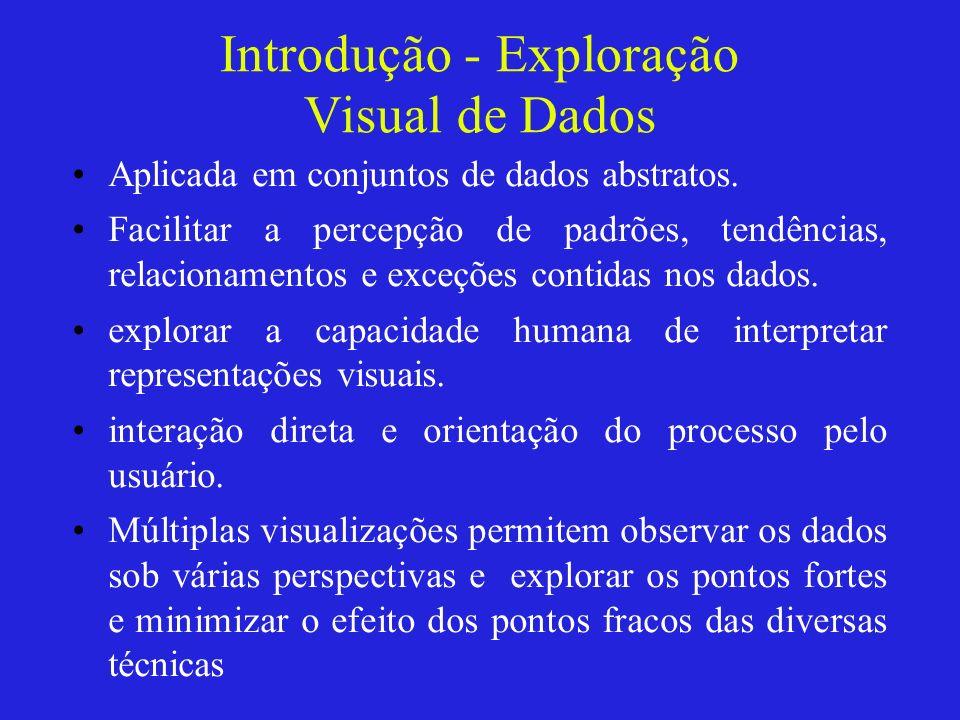Introdução - Exploração Visual de Dados Aplicada em conjuntos de dados abstratos. Facilitar a percepção de padrões, tendências, relacionamentos e exce
