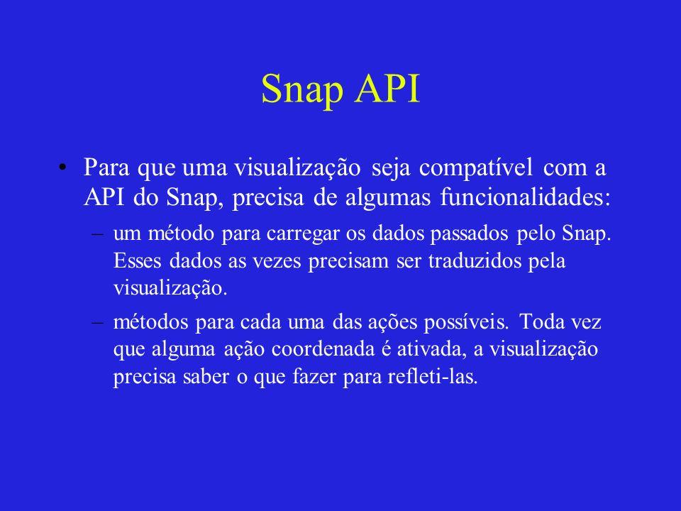 Snap API Para que uma visualização seja compatível com a API do Snap, precisa de algumas funcionalidades: –um método para carregar os dados passados p