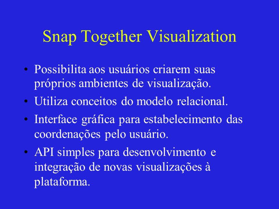 Snap Together Visualization Possibilita aos usuários criarem suas próprios ambientes de visualização. Utiliza conceitos do modelo relacional. Interfac