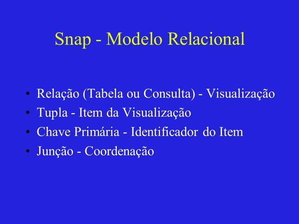 Snap - Modelo Relacional Relação (Tabela ou Consulta) - Visualização Tupla - Item da Visualização Chave Primária - Identificador do Item Junção - Coor