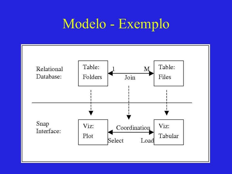 Modelo - Exemplo