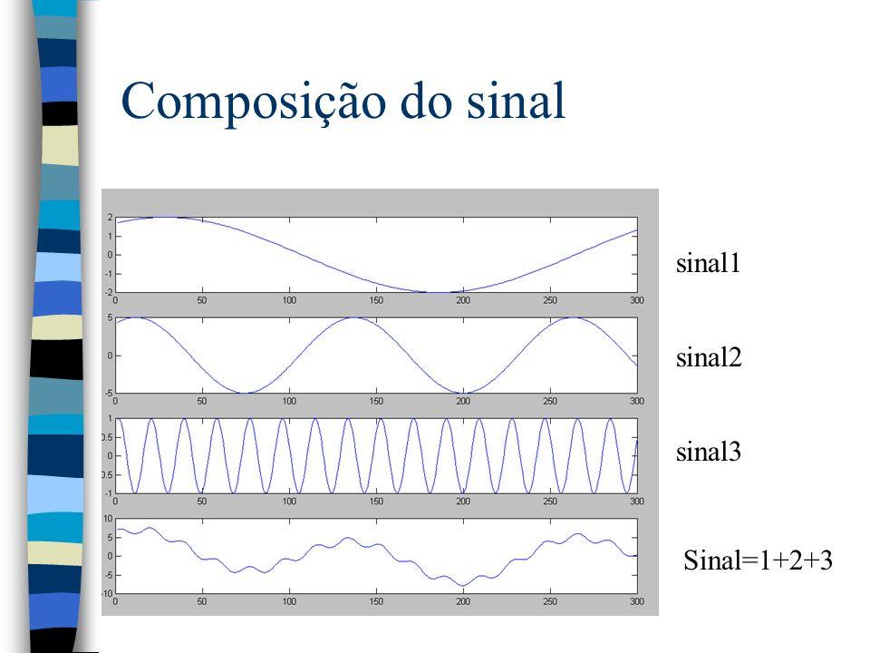 Composição do sinal sinal1 sinal2 sinal3 Sinal=1+2+3