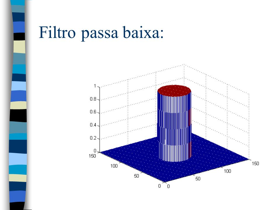 Filtro passa baixa: