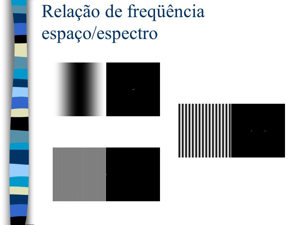 Relação de freqüência espaço/espectro