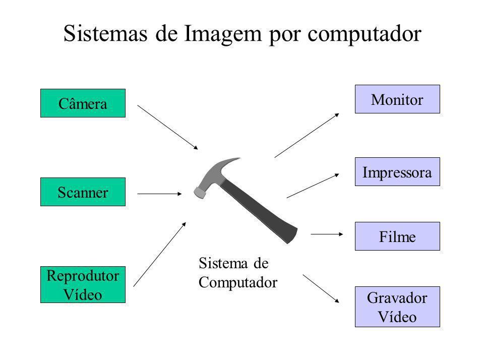 Compressão de Imagem Redução da quantidade expressiva de dados necessária para representar uma imagem Eliminação do que é visualmente desnecessário Imagens apresentam redundância de dados.