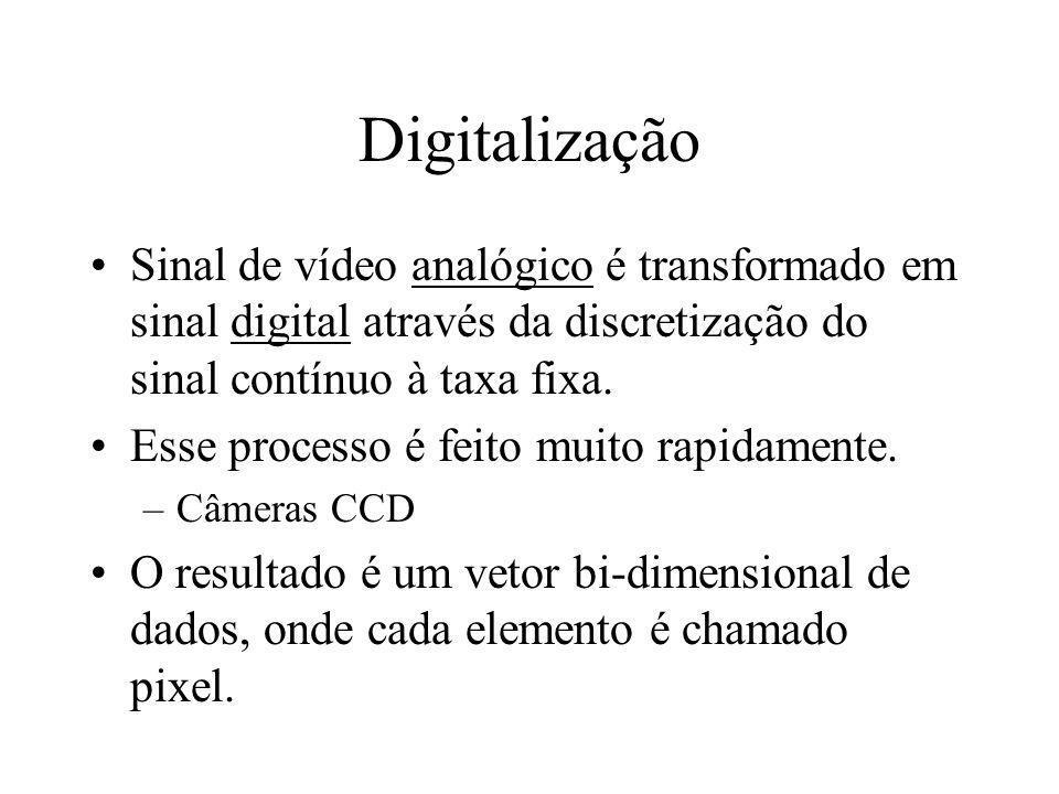 Sistemas de Imagem por computador Câmera Scanner Reprodutor Vídeo Monitor Impressora Filme Gravador Vídeo Sistema de Computador