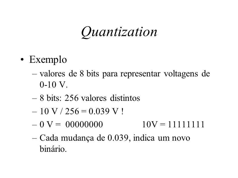 Digitalização: discretização Amostragem (sampling) –discretização espacial –Imagens: uma matriz de pontos.