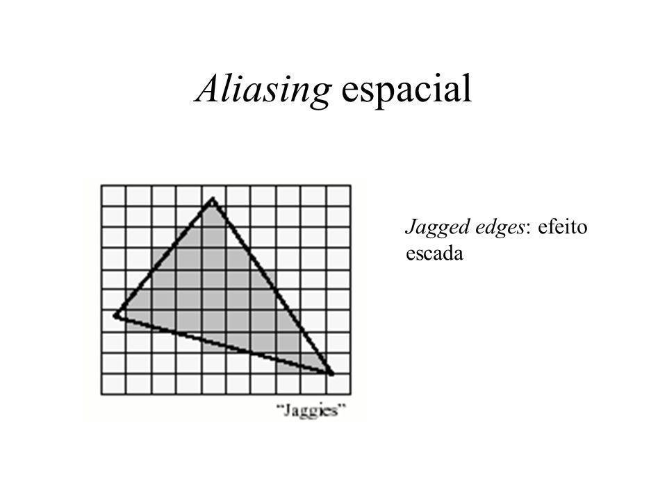 Aliasing Artefatos devido a sub-amostragem ou reconstrução ruim –Espacial –Temporal