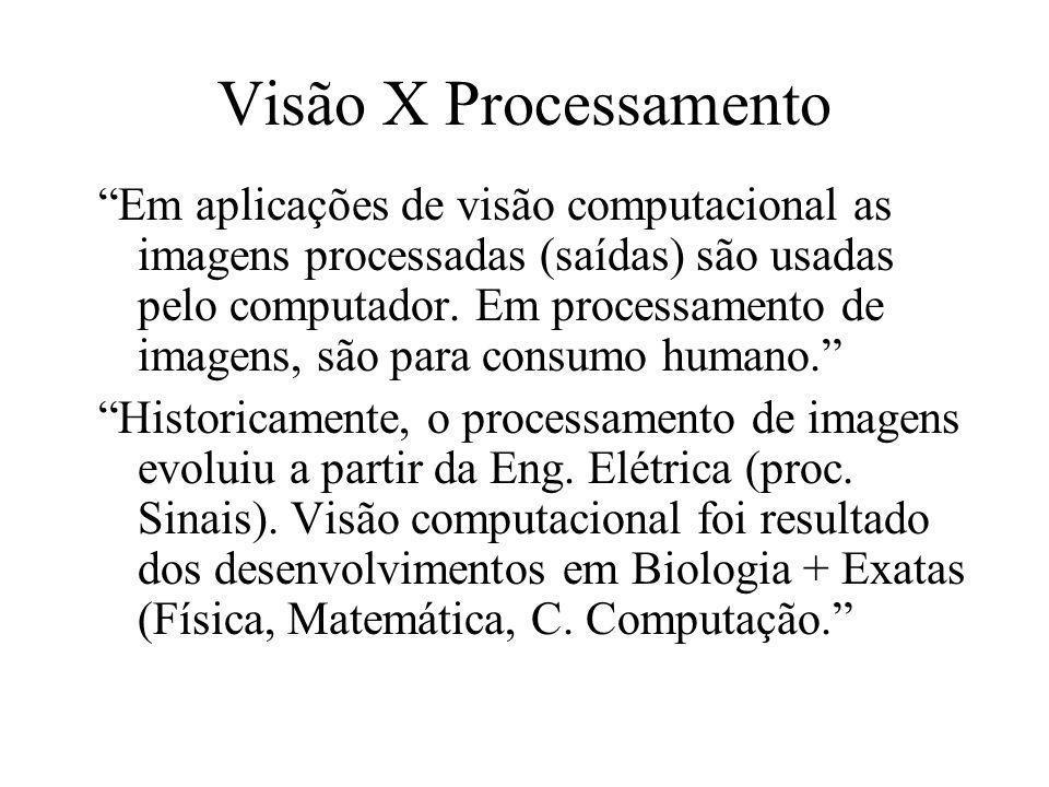 Computer Imaging: duas áreas Visão Computacional Processamento de Imagens Manipulação de Imagens por computador