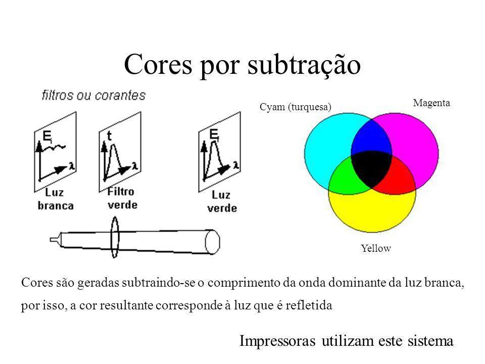 Cores por adição Cores por adição: televisores