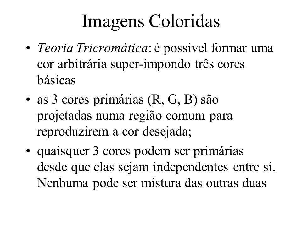 Imagens coloridas Modeladas por 3 bandas monocromáticas de dados Cada banda uma cor.