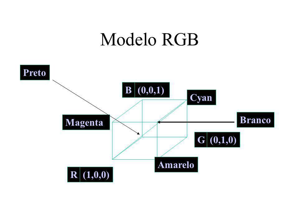 Imagens Coloridas Teoria Tricromática: é possivel formar uma cor arbitrária super-impondo três cores básicas as 3 cores primárias (R, G, B) são projetadas numa região comum para reproduzirem a cor desejada; quaisquer 3 cores podem ser primárias desde que elas sejam independentes entre si.