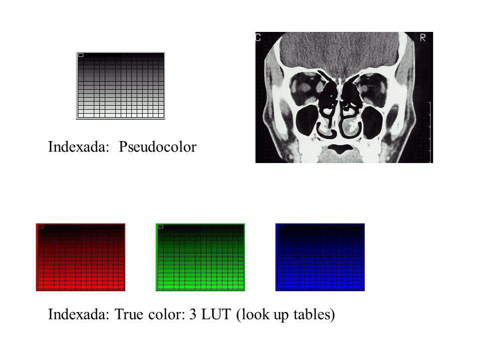 Modelo RGB R G B (1,0,0) (0,1,0) (0,0,1) Cyan Amarelo Magenta Branco Preto