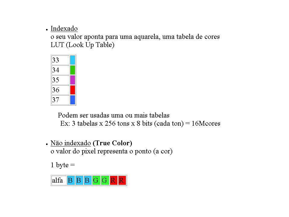 Indexada: Pseudocolor Indexada: True color: 3 LUT (look up tables)