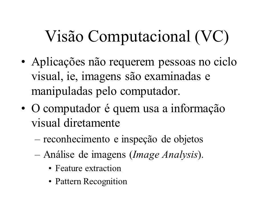 Visão X Processamento Em aplicações de visão computacional as imagens processadas (saídas) são usadas pelo computador.