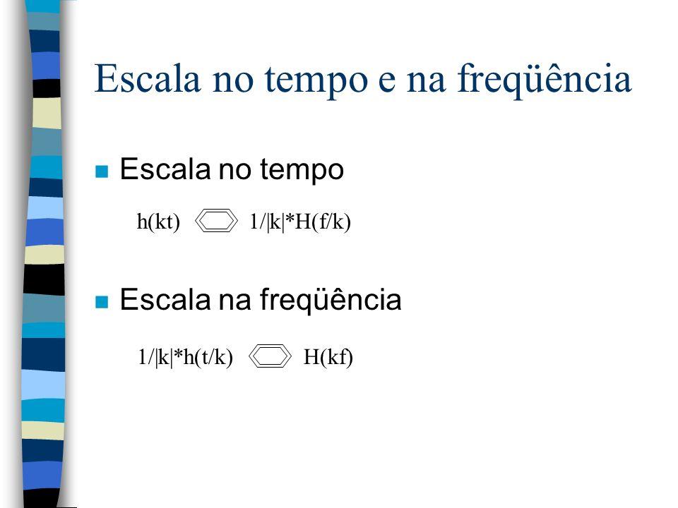 Escala no tempo e na freqüência n Escala no tempo n Escala na freqüência h(kt) 1/|k|*H(f/k) 1/|k|*h(t/k) H(kf)