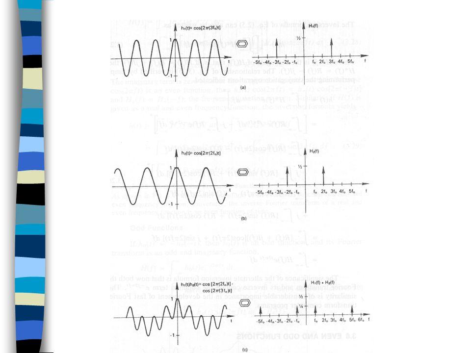 Convolução n A propriedade mais importante da FT h(t) H( f ) e g(t) G( f ) (h*g)(t) H( f )G( f ) h(t)g(t) (H * G)( f )