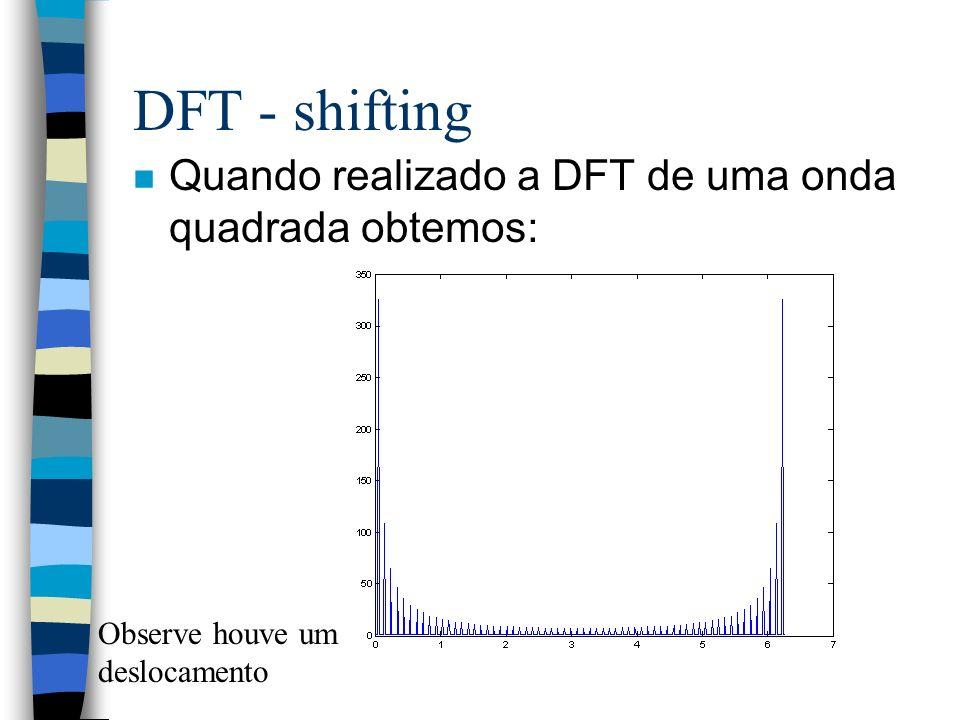 DFT - shifting n Quando realizado a DFT de uma onda quadrada obtemos: Observe houve um deslocamento