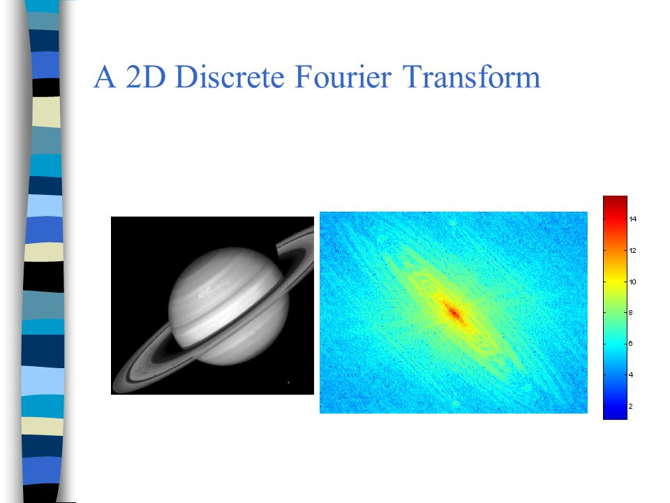 A 2D Discrete Fourier Transform